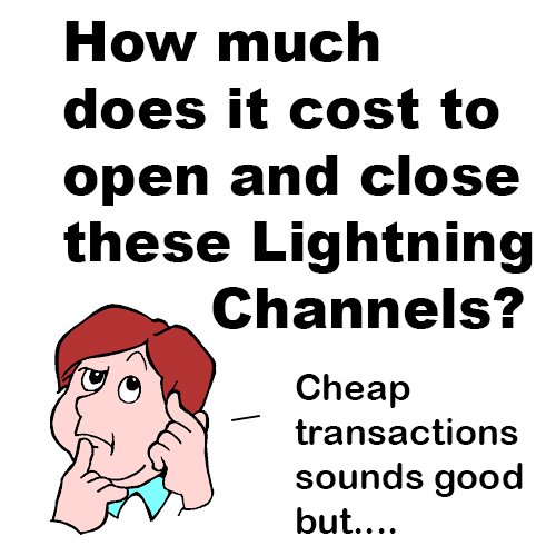 Lightning and Mainnet: A Look at the Protocol's Hype, Trials, and Error