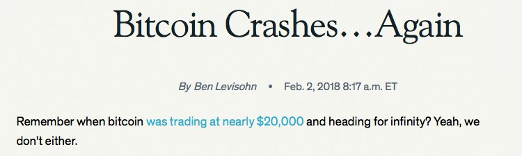 Even After the Big Dip Bitcoin's 70,000% Increase Is Far from Being 'Dead'