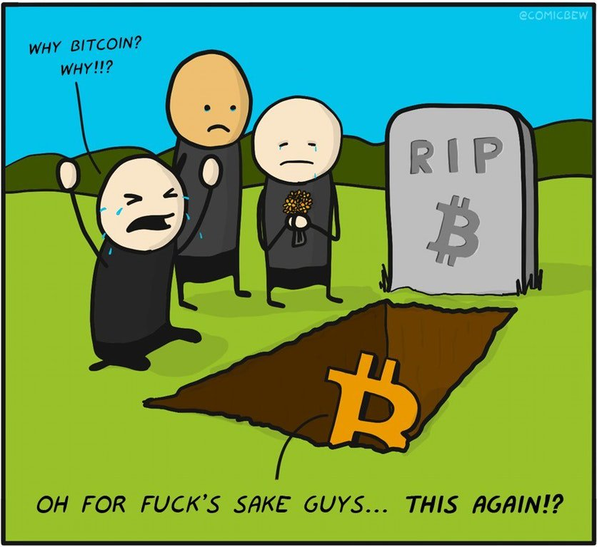 Dead again? In Reality Bitcoin Is Up 729% Since Last February