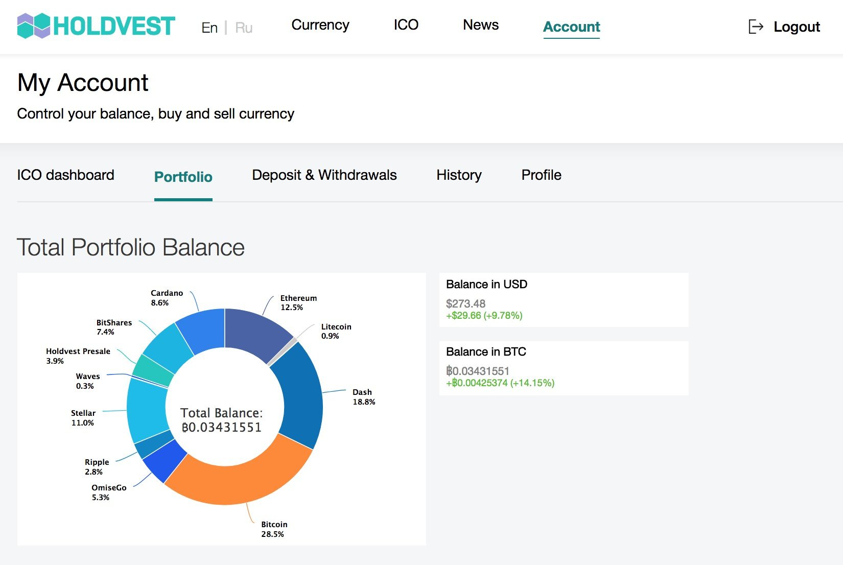 Create Your Own Cryptocurrency Index Fund Crypto Wallet That