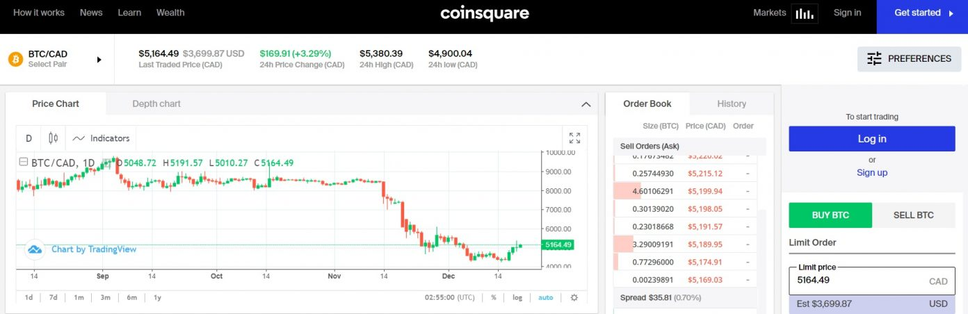 canadian cryptocurrency exchange coinsquare