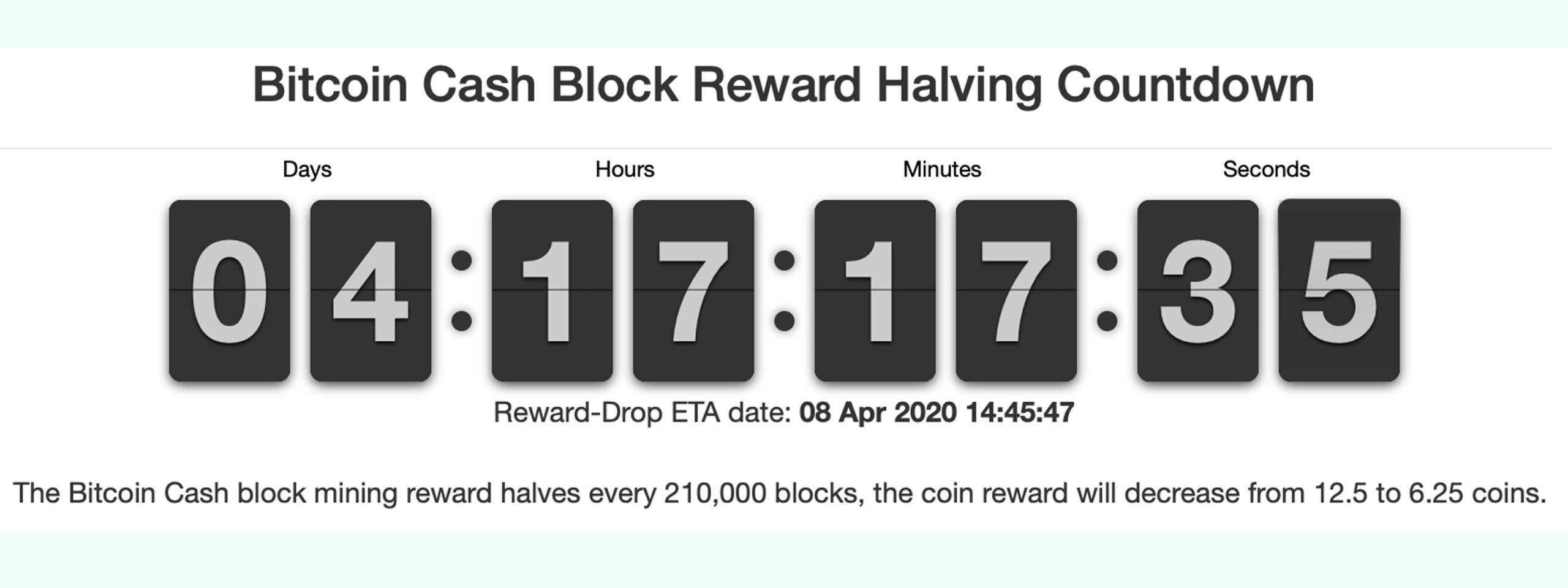 The Bitcoin Cash Halving Countdown - 50% Less Block Reward in 4 Days