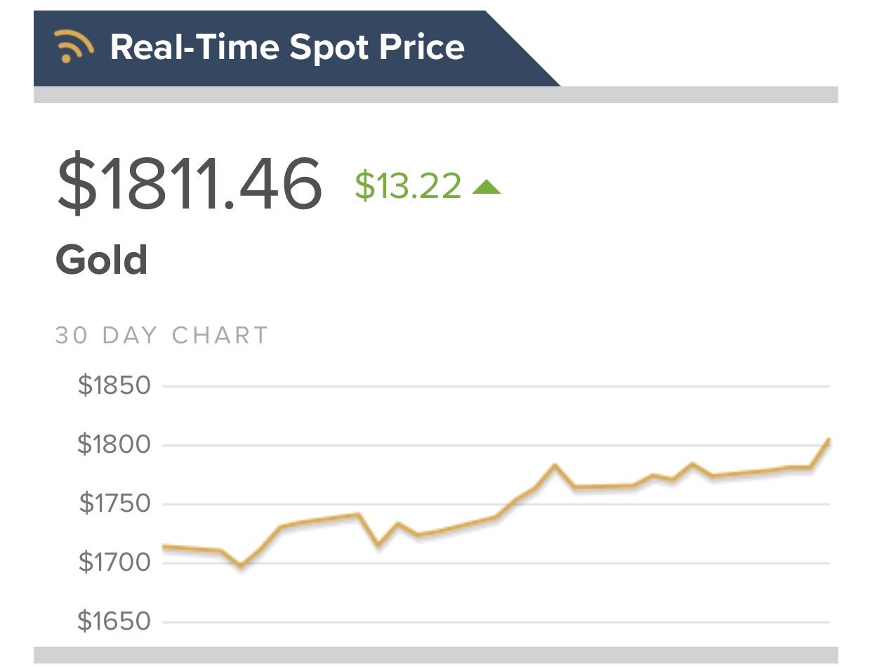 Bitcoin Bull Mike Novogratz Says to Hold More Gold Than Bitcoin