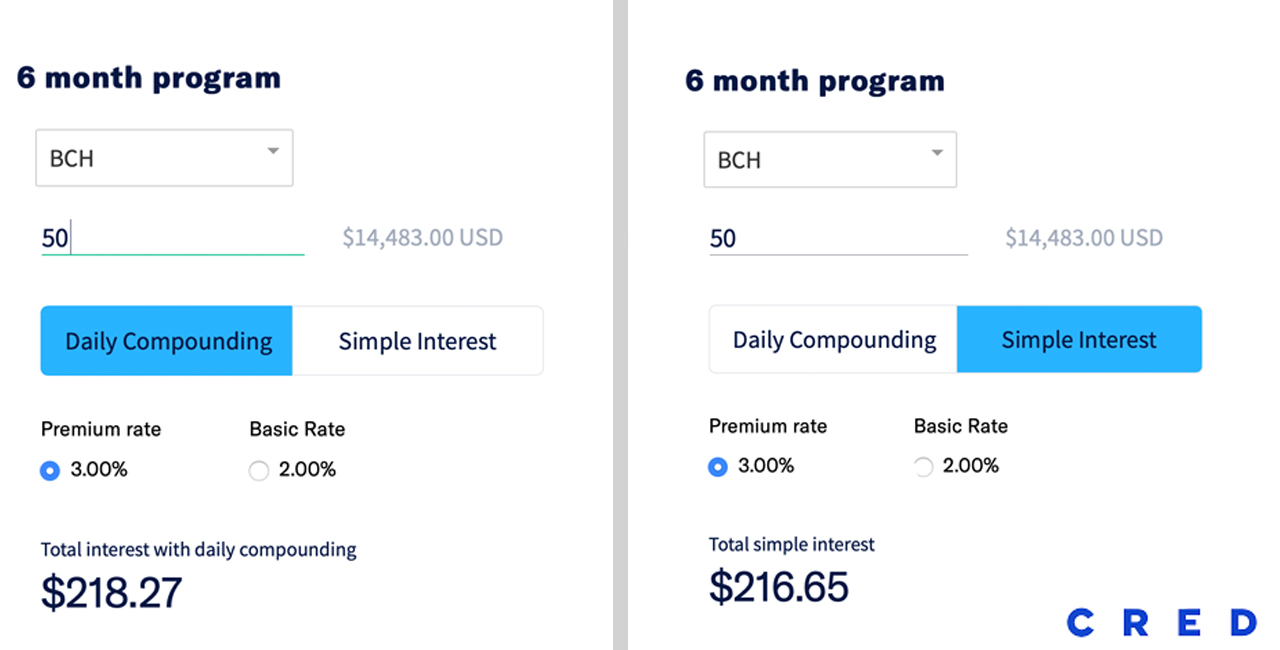 Passive Income via Digital Wealth: A Deep Dive Into Crypto Earning, Staking, Interest Bearing Accounts